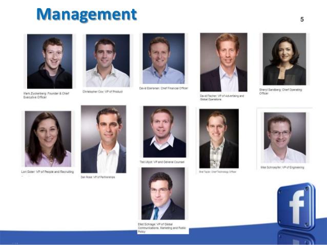 facebook-brand-analysis-strategic-brand-management-5-638